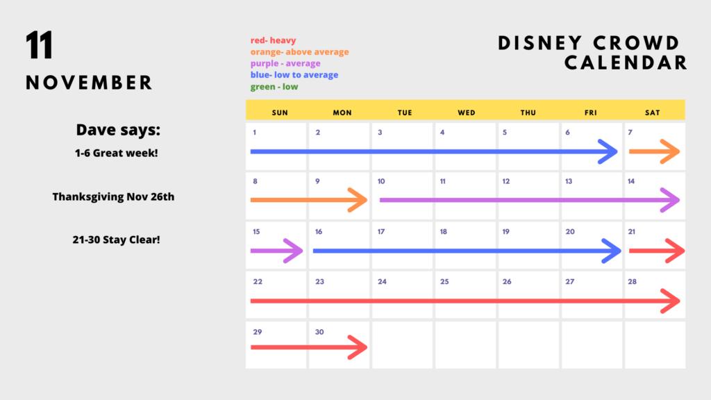 2020 Disney World Crowd Calendar - November