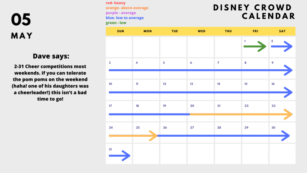 May is full of cheer competitions at Disney but otherwise a great time to plan your Disney vacation!