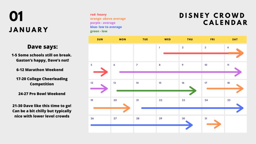 January 2020 Disney Crowds