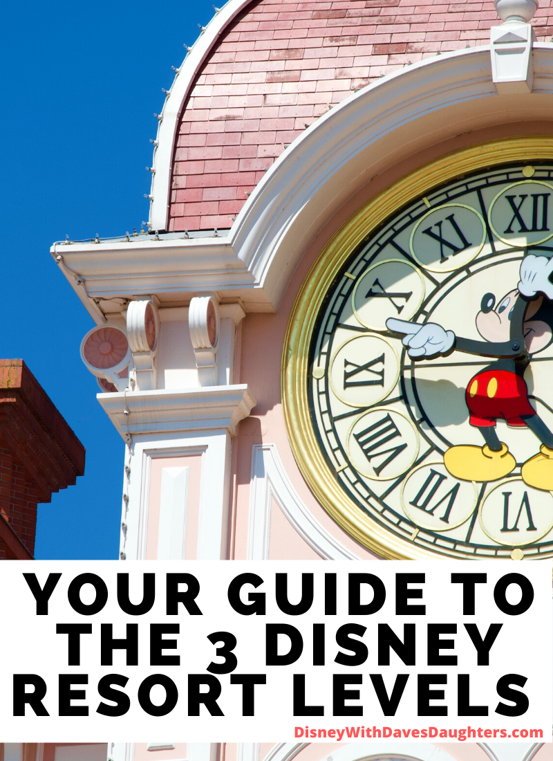 Your Guide To Disney World Resort Hotels